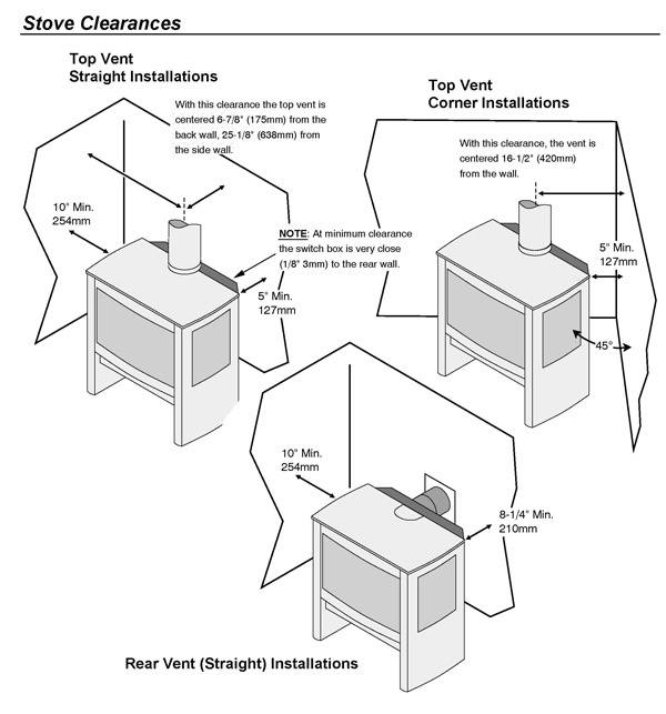 wiring diagram for electric fireplace wiring image franklin electric wiring diagram images on wiring diagram for electric fireplace